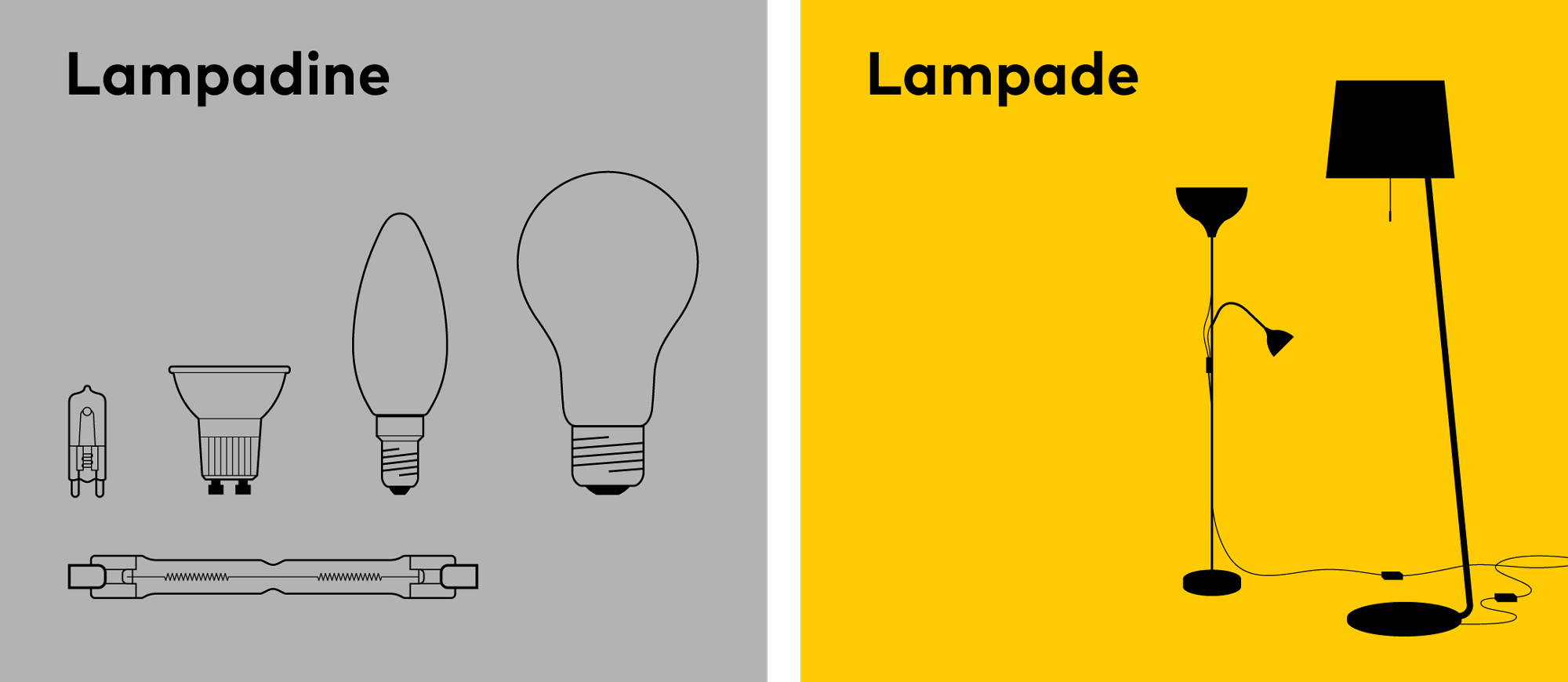 Differenza lampadine e lampade